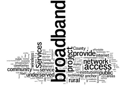 Broadband Applications Word Cloud